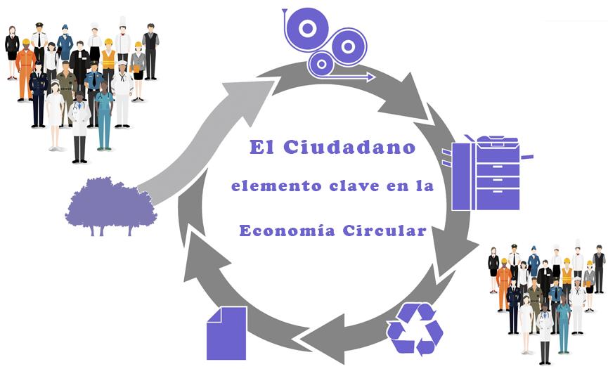 El ciudadano como elemento clave para impulsar la economía circular